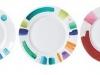 фарфоровые тарелки Richard Ginori, коллекция Паолы Навоне